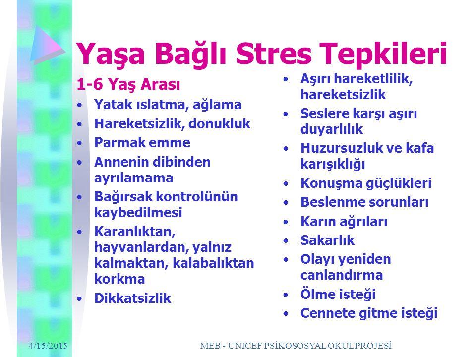 4/15/2015MEB - UNICEF PSİKOSOSYAL OKUL PROJESİ Yaşa Bağlı Stres Tepkileri 1-6 Yaş Arası Yatak ıslatma, ağlama Hareketsizlik, donukluk Parmak emme Anne