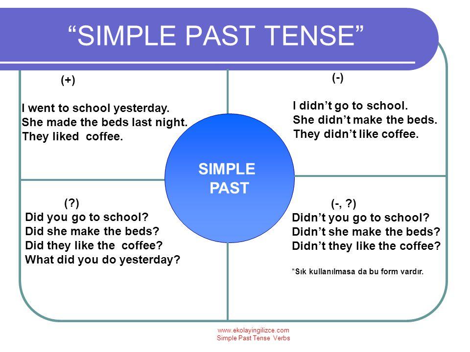 www.ekolayingilizce.com Simple Past Tense Verbs SIMPLE PAST TENSE