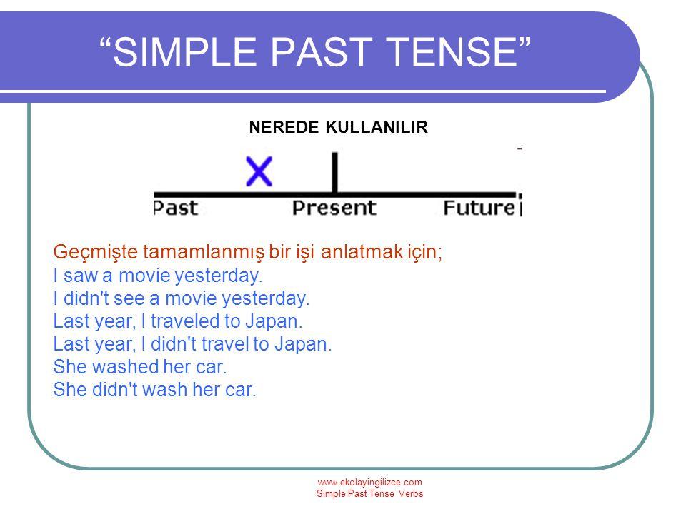 www.ekolayingilizce.com Simple Past Tense Verbs SIMPLE PAST TENSE CANER HAKKINDAKİ SORULARI CEVAPLAYIN Was Caner born in Antalya.