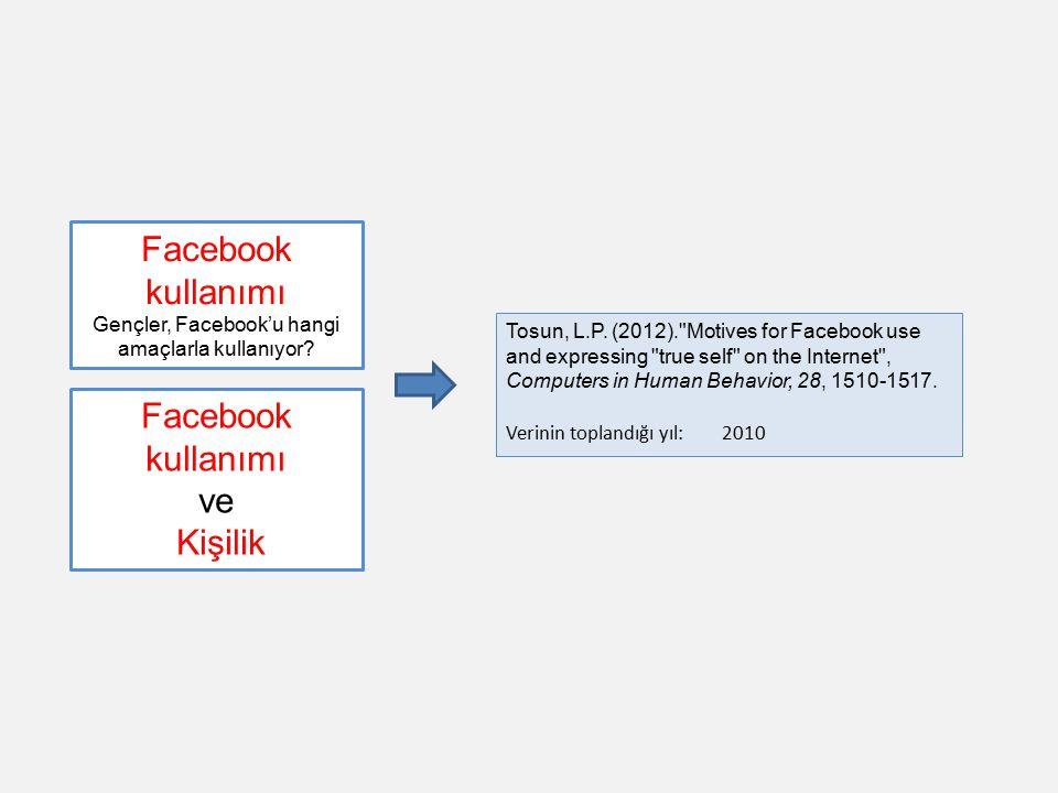 Facebook kullanımı Gençler, Facebook'u hangi amaçlarla kullanıyor? Facebook kullanımı ve Kişilik Tosun, L.P. (2012).