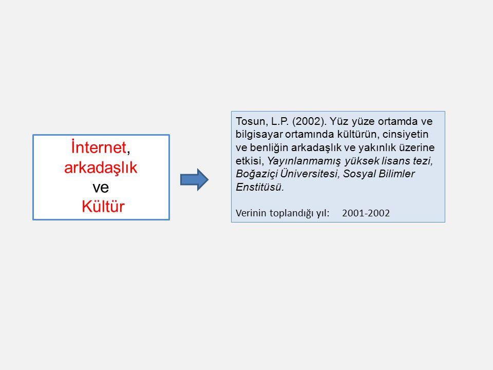 İnternet, arkadaşlık ve Kültür Tosun, L.P. (2002). Yüz yüze ortamda ve bilgisayar ortamında kültürün, cinsiyetin ve benliğin arkadaşlık ve yakınlık üz