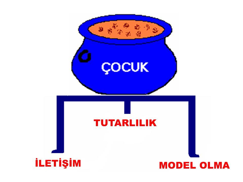 SEN YETER Kİ İSTE..