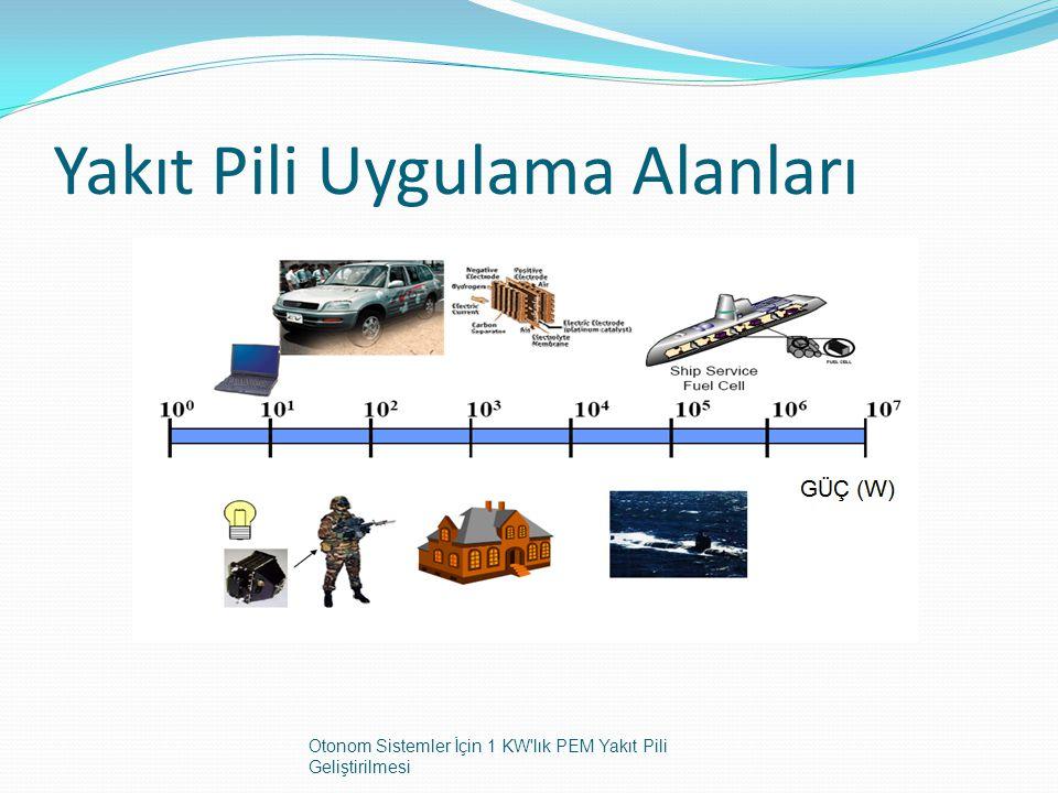 Yakıt Pili Uygulama Alanları Otonom Sistemler İçin 1 KW'lık PEM Yakıt Pili Geliştirilmesi