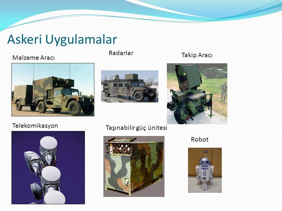 Askeri Uygulamalar Telekomikasyon Malzeme Aracı Taşınabilir güç ünitesi Takip Aracı Robot Radarlar