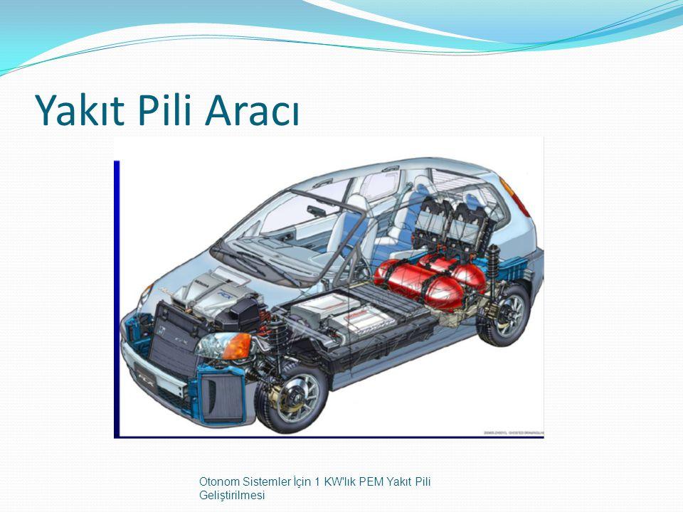 Yakıt Pili Aracı Otonom Sistemler İçin 1 KW'lık PEM Yakıt Pili Geliştirilmesi