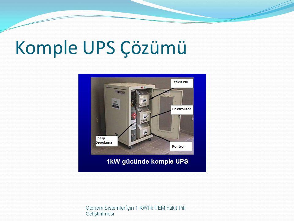 Komple UPS Çözümü Otonom Sistemler İçin 1 KW'lık PEM Yakıt Pili Geliştirilmesi