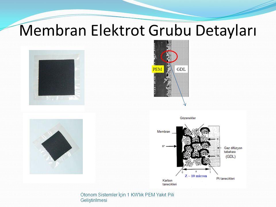 Membran Elektrot Grubu Detayları Otonom Sistemler İçin 1 KW'lık PEM Yakıt Pili Geliştirilmesi
