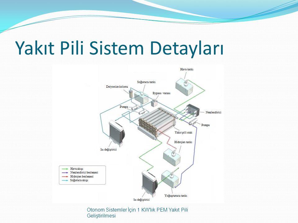 Yakıt Pili Sistem Detayları Otonom Sistemler İçin 1 KW'lık PEM Yakıt Pili Geliştirilmesi