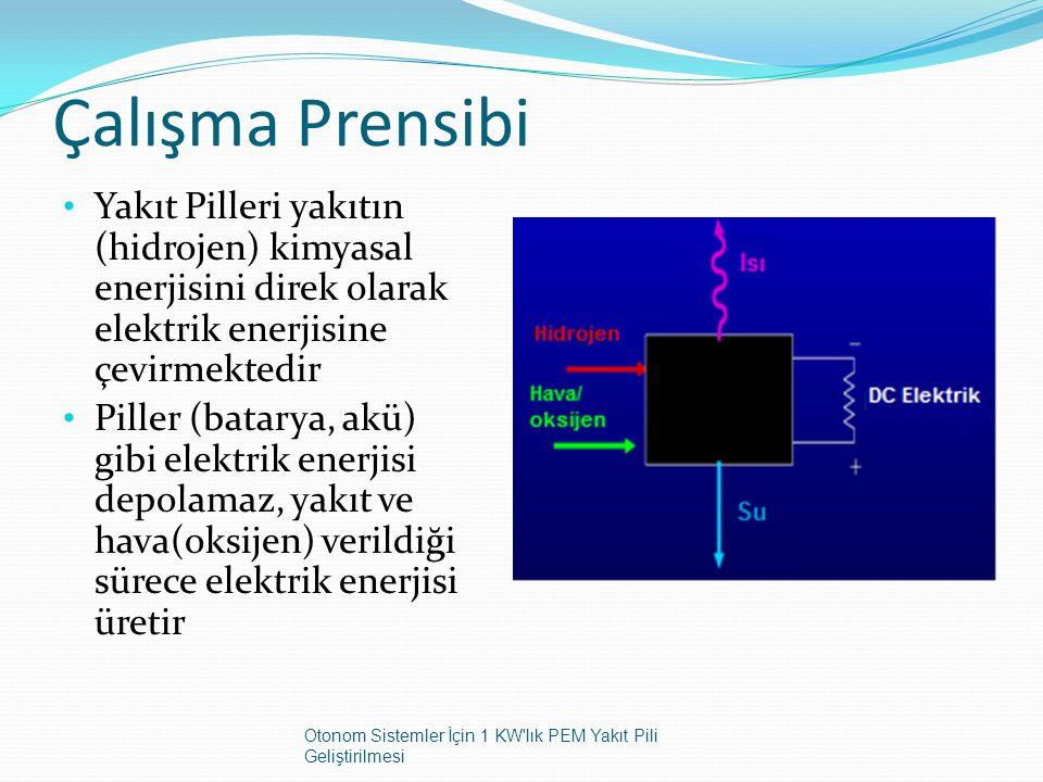 Çalışma Prensibi Yakıt Pilleri yakıtın (hidrojen) kimyasal enerjisini direk olarak elektrik enerjisine çevirmektedir Piller (batarya, akü) gibi elektr