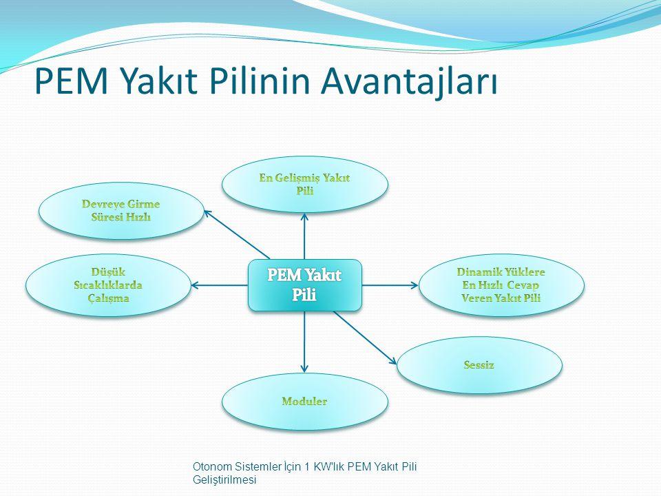 PEM Yakıt Pilinin Avantajları Otonom Sistemler İçin 1 KW'lık PEM Yakıt Pili Geliştirilmesi
