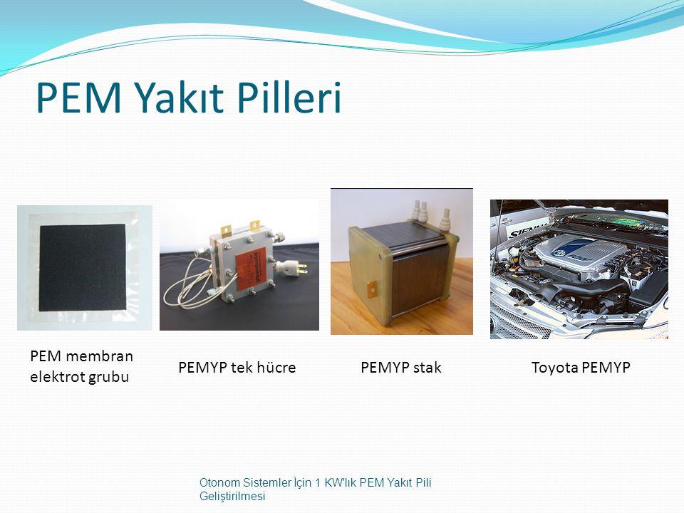 Yakıt Pili Sistem Detayları Otonom Sistemler İçin 1 KW lık PEM Yakıt Pili Geliştirilmesi