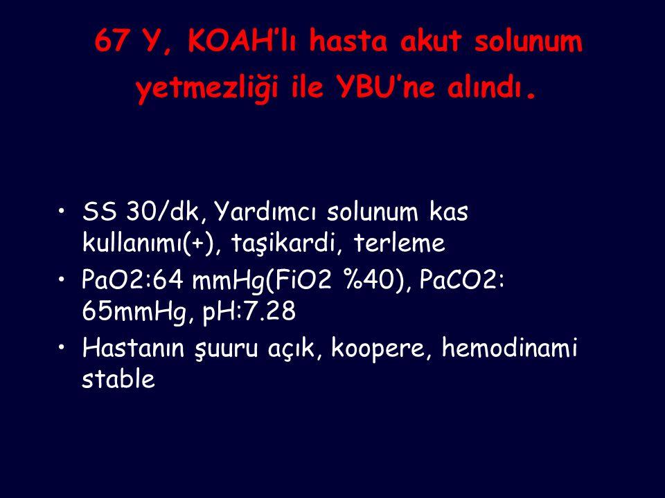67 Y, KOAH'lı hasta akut solunum yetmezliği ile YBU'ne alındı. SS 30/dk, Yardımcı solunum kas kullanımı(+), taşikardi, terleme PaO2:64 mmHg(FiO2 %40),