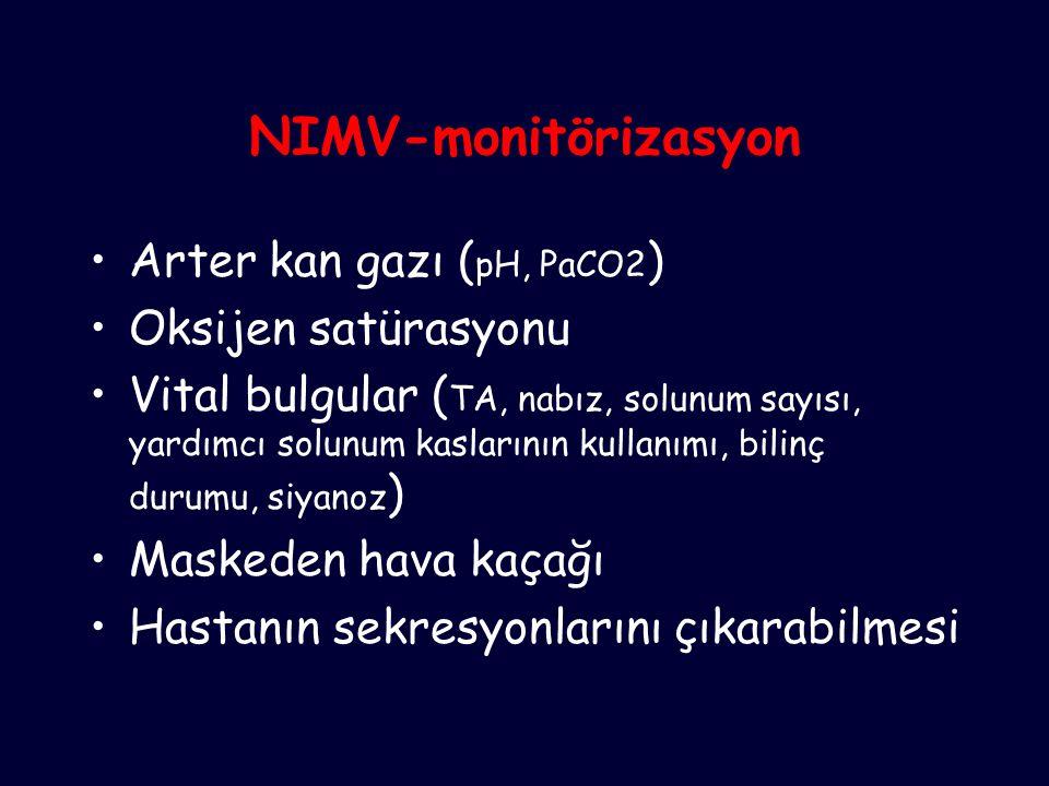 NIMV-monitörizasyon Arter kan gazı ( pH, PaCO2 ) Oksijen satürasyonu Vital bulgular ( TA, nabız, solunum sayısı, yardımcı solunum kaslarının kullanımı