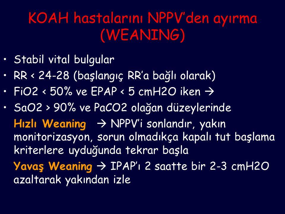 KOAH hastalarını NPPV'den ayırma (WEANING) Stabil vital bulgular RR < 24-28 (başlangıç RR'a bağlı olarak) FiO2 < 50% ve EPAP < 5 cmH2O iken  SaO2 > 9