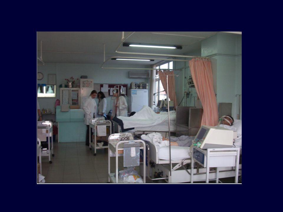 Ne Zaman Yoğun Bakım Ünitesi Ciddi solunum Yetmezliği Başka organ yetmezliği varlığı Entübasyon olasılığının değerlendirilmesi NİV'un başarı olasılığı:ciddi asidoz, ciddi hiperkapni, koma,konfüzyon,orofasyal anormallik, ilk 1-2 saatte pH veya PCO2'de düzelmenin az olması