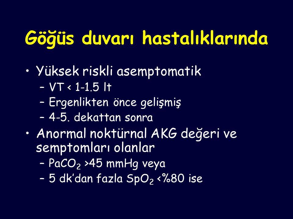 Göğüs duvarı hastalıklarında Yüksek riskli asemptomatik –VT < 1-1.5 lt –Ergenlikten önce gelişmiş –4-5. dekattan sonra Anormal noktürnal AKG değeri ve