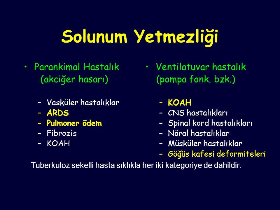 Solunum Yetmezliği Parankimal hastalık –Primer olarak gaz değişimi etkilenir –Hipoksemi belirgindir –Hipoksinin sebebi V/Q bozukluğudur.
