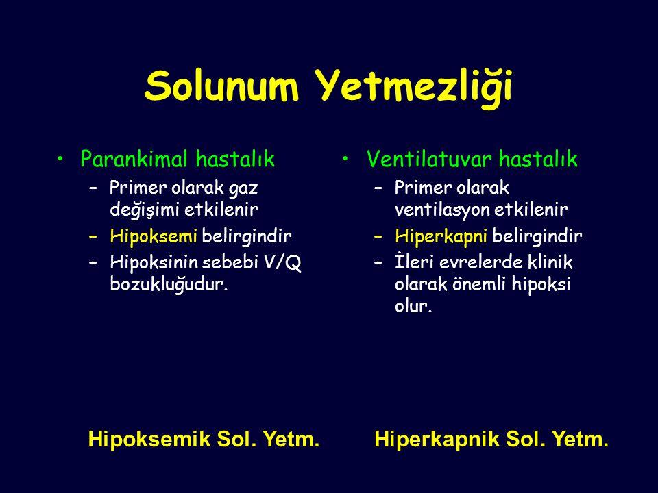 Solunum Yetmezliği Parankimal hastalık –Primer olarak gaz değişimi etkilenir –Hipoksemi belirgindir –Hipoksinin sebebi V/Q bozukluğudur. Ventilatuvar