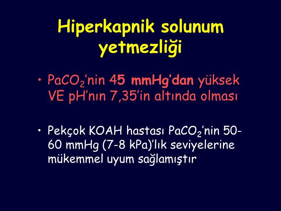 Hiperkapnik solunum yetmezliği PaCO 2 'nin 45 mmHg'dan yüksek VE pH'nın 7,35'in altında olması Pekçok KOAH hastası PaCO 2 'nin 50- 60 mmHg (7-8 kPa)'l