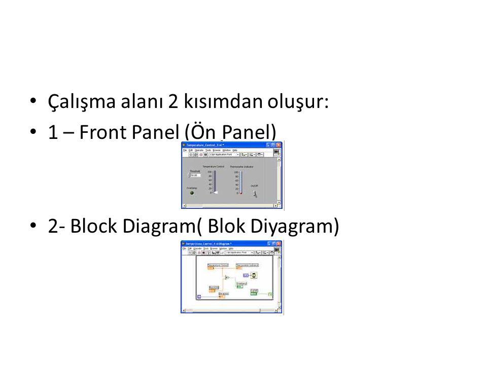 Çalışma alanı 2 kısımdan oluşur: 1 – Front Panel (Ön Panel) 2- Block Diagram( Blok Diyagram)