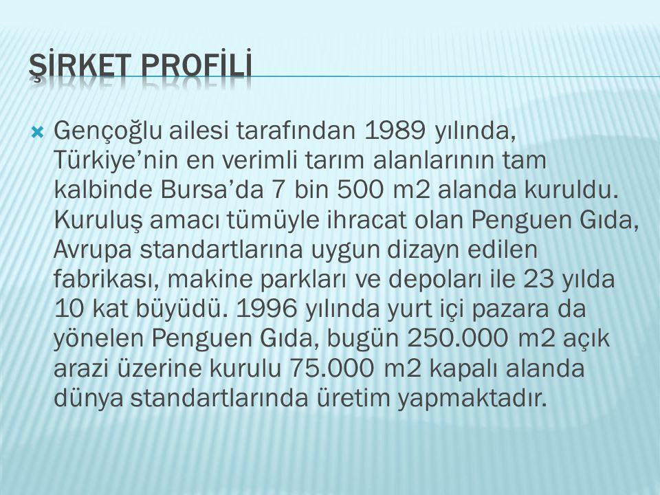  Gençoğlu ailesi tarafından 1989 yılında, Türkiye'nin en verimli tarım alanlarının tam kalbinde Bursa'da 7 bin 500 m2 alanda kuruldu. Kuruluş amacı t