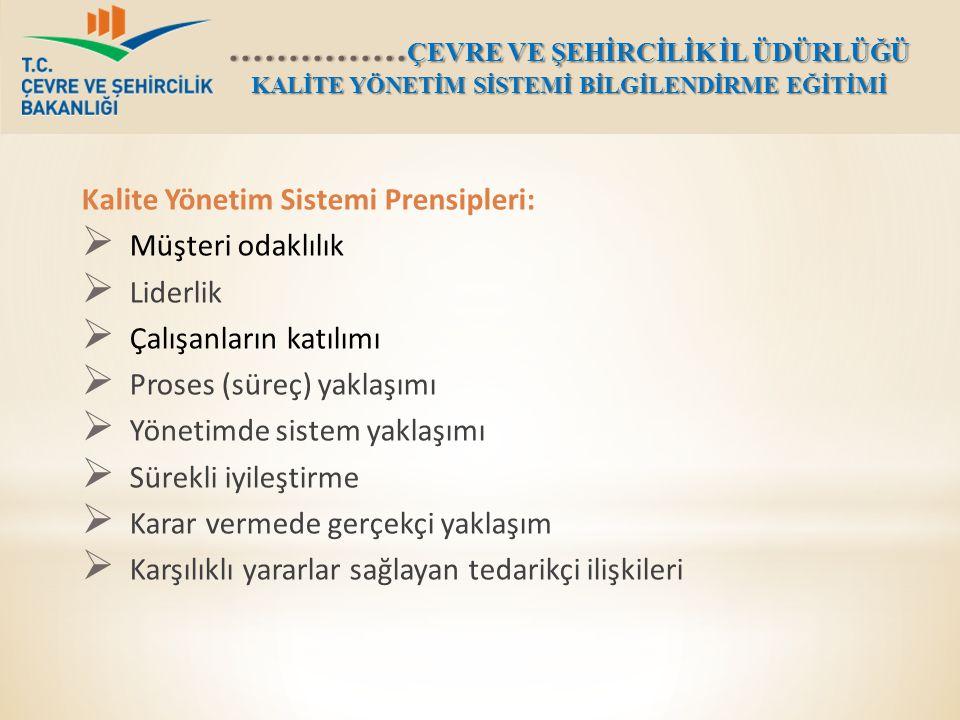 Kalite Yönetim Sistemi Prensipleri:  Müşteri odaklılık  Liderlik  Çalışanların katılımı  Proses (süreç) yaklaşımı  Yönetimde sistem yaklaşımı  S