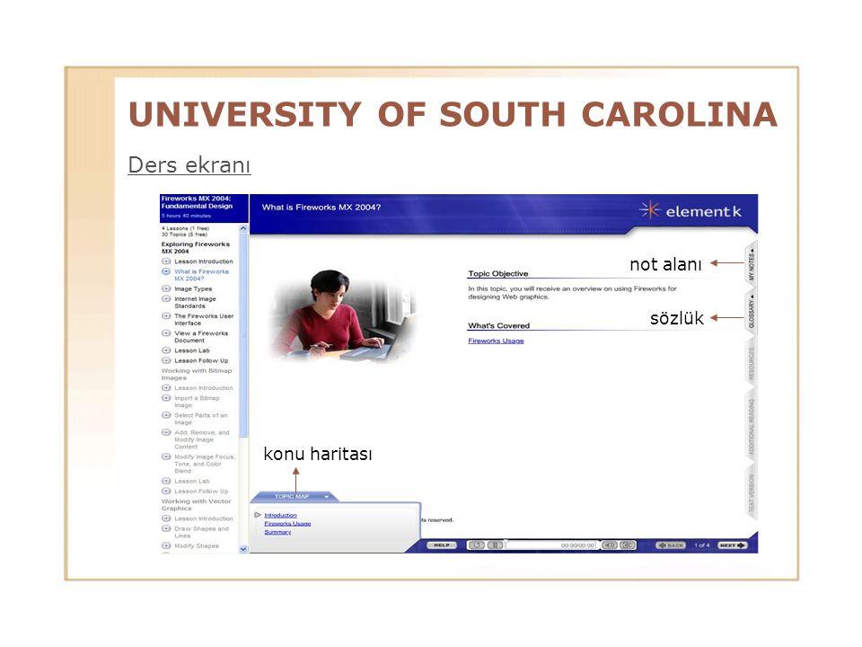 UNIVERSITY OF SOUTH CAROLINA Ders ekranı not alanı sözlük konu haritası