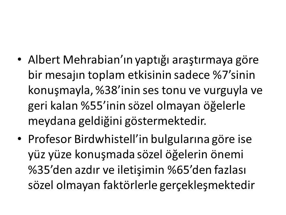 Albert Mehrabian'ın yaptığı araştırmaya göre bir mesajın toplam etkisinin sadece %7'sinin konuşmayla, %38'inin ses tonu ve vurguyla ve geri kalan %55'