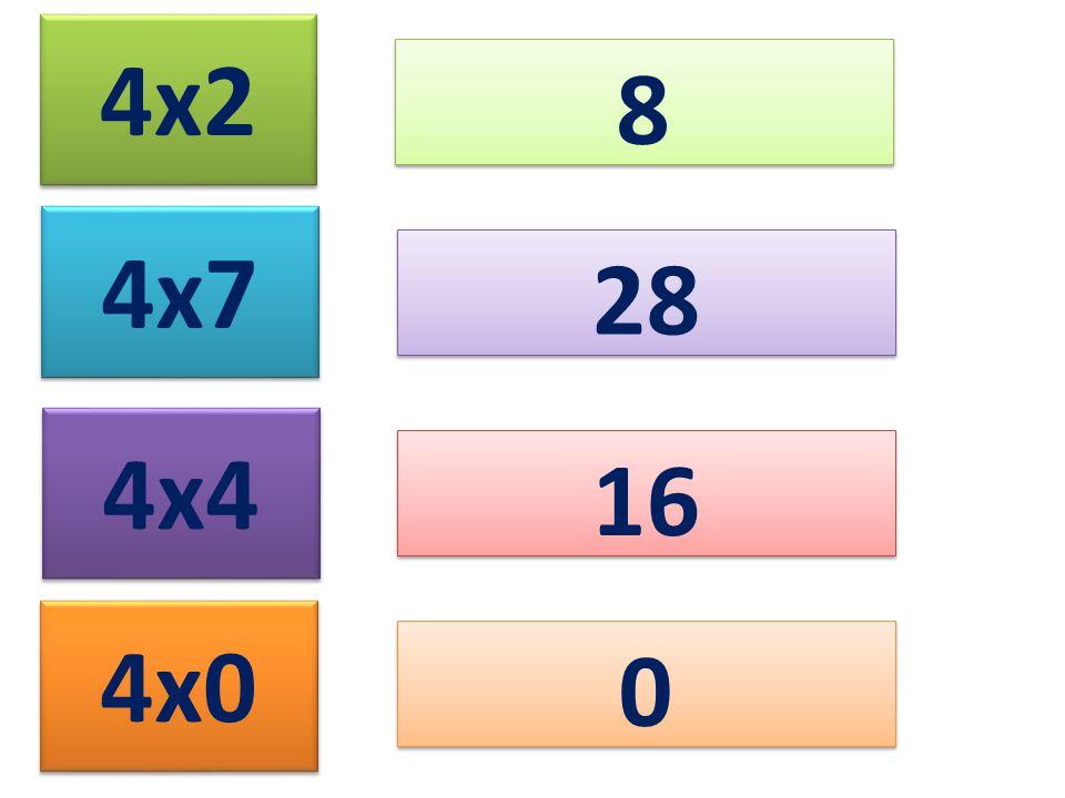 4x2 8 8 4x7 4x4 4x0 28 16 0 0