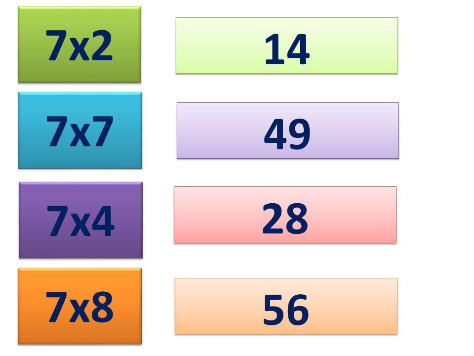 7x2 14 7x7 7x4 7x8 49 28 56