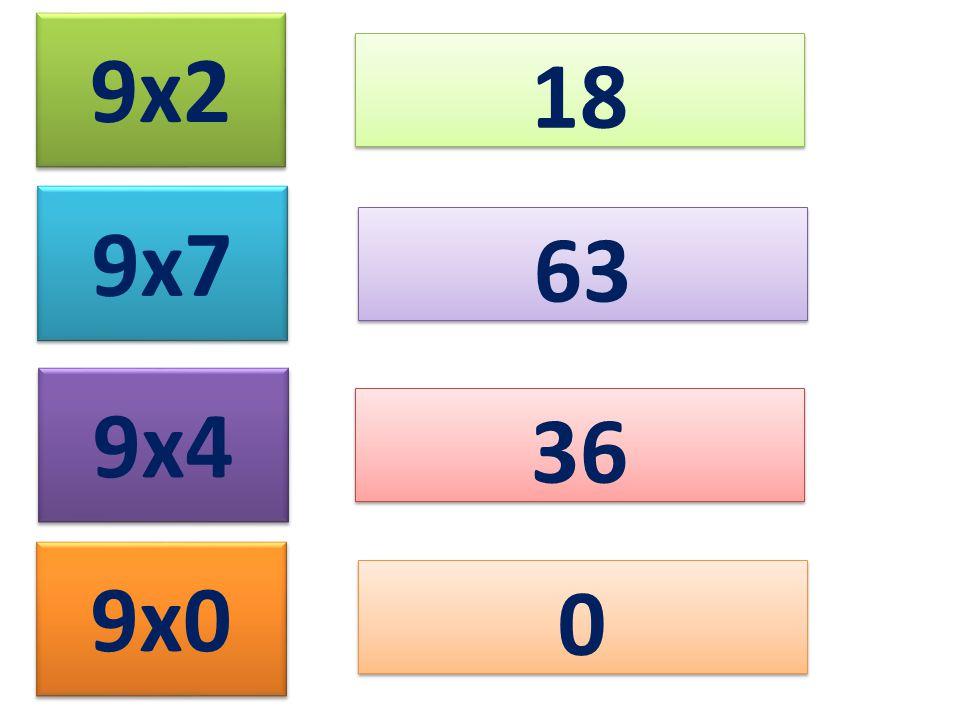 9x2 18 9x7 9x4 9x0 63 36 0 0