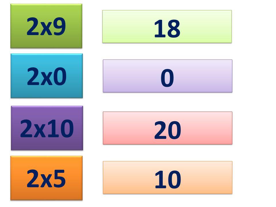 2x9 18 2x0 2x10 2x5 0 0 20 10