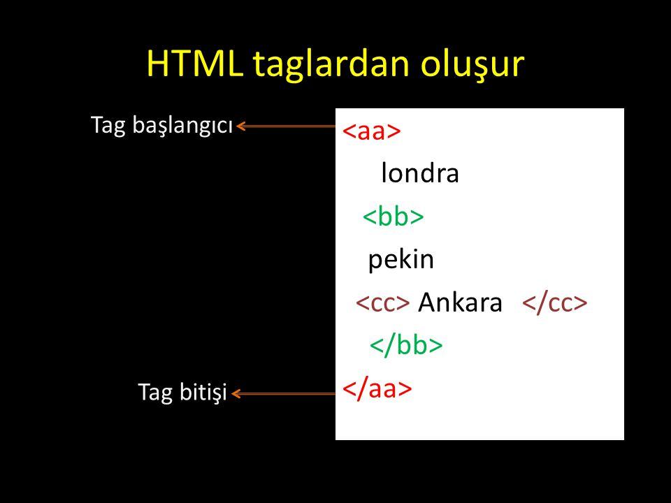 HTML taglardan oluşur londra pekin Ankara Tag başlangıcı Tag bitişi