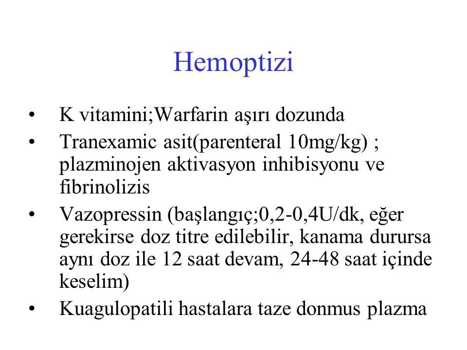 Hemoptizi K vitamini;Warfarin aşırı dozunda Tranexamic asit(parenteral 10mg/kg) ; plazminojen aktivasyon inhibisyonu ve fibrinolizis Vazopressin (başl