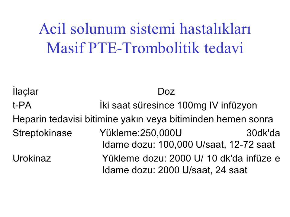 Acil solunum sistemi hastalıkları Masif PTE-Trombolitik tedavi İlaçlarDoz t-PA İki saat süresince 100mg IV infüzyon Heparin tedavisi bitimine yakın ve