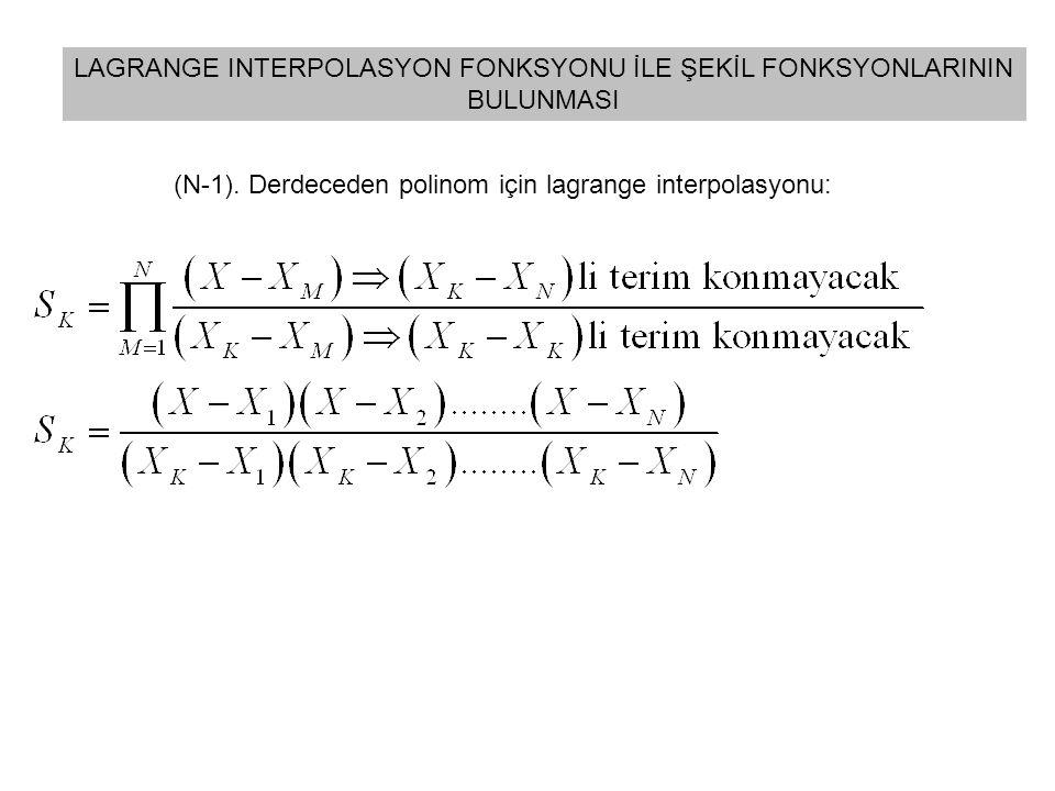 LAGRANGE INTERPOLASYON FONKSYONU İLE ŞEKİL FONKSYONLARININ BULUNMASI (N-1).