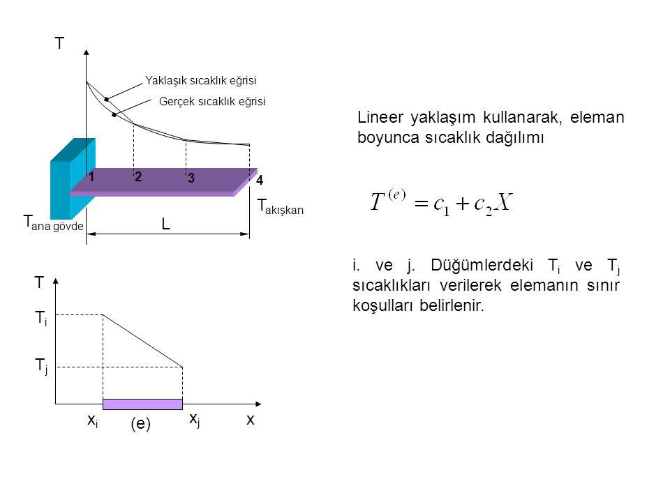 12 3 4 L Yaklaşık sıcaklık eğrisi Gerçek sıcaklık eğrisi T akışkan T ana gövde T Lineer yaklaşım kullanarak, eleman boyunca sıcaklık dağılımı (e) xixi xjxj TiTi TjTj T x i.