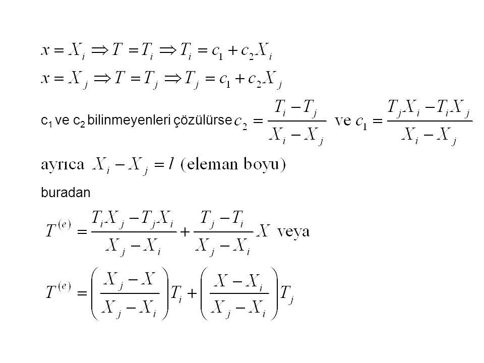 c 1 ve c 2 bilinmeyenleri çözülürse buradan