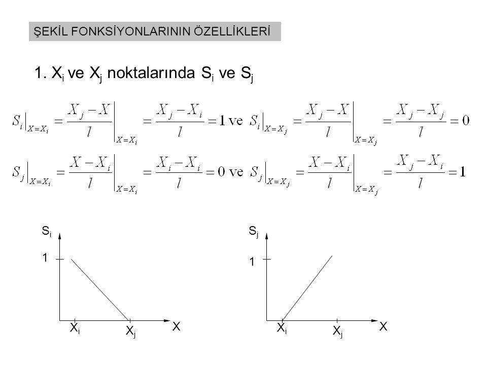 ŞEKİL FONKSİYONLARININ ÖZELLİKLERİ 1.