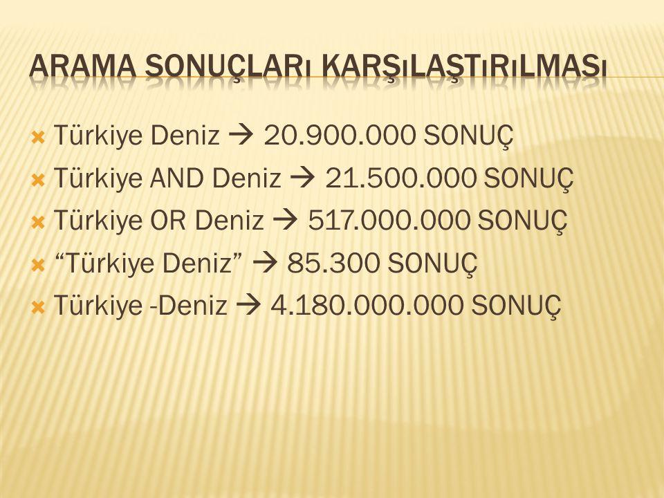 """ Türkiye Deniz  20.900.000 SONUÇ  Türkiye AND Deniz  21.500.000 SONUÇ  Türkiye OR Deniz  517.000.000 SONUÇ  """"Türkiye Deniz""""  85.300 SONUÇ  Tü"""
