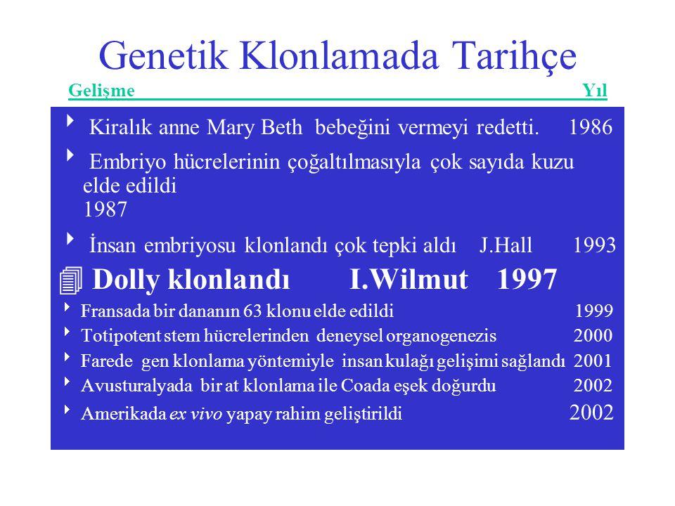 Genetik Klonlamada Tarihçe Gelişme Yıl  Kiralık anne Mary Beth bebeğini vermeyi redetti. 1986  Embriyo hücrelerinin çoğaltılmasıyla çok sayıda kuzu