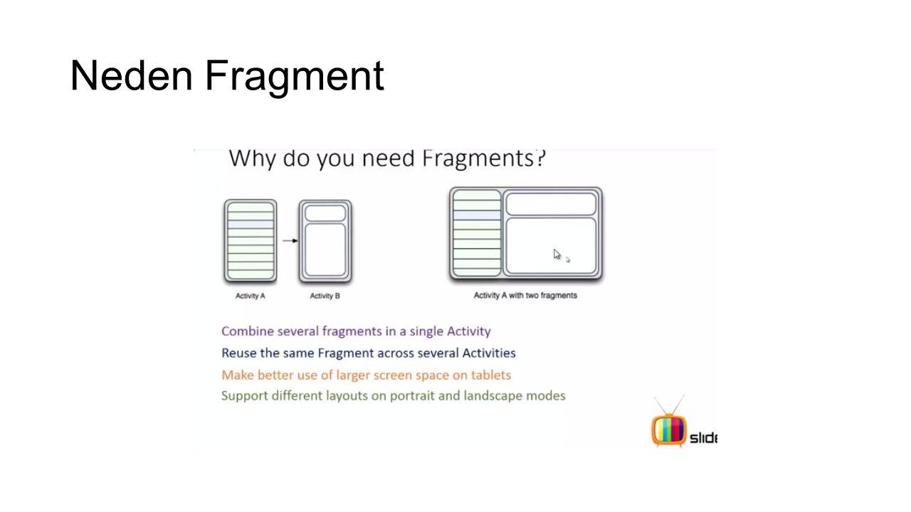 Fragment Olusturma Fragmenti ister XML içinde istersek Java kodlarıyla dinamik olarak oluşturabiliriz.