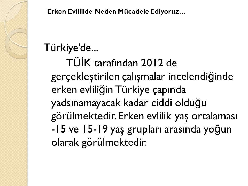 Erken Evlilikle Neden Mücadele Ediyoruz… Türkiye'de...