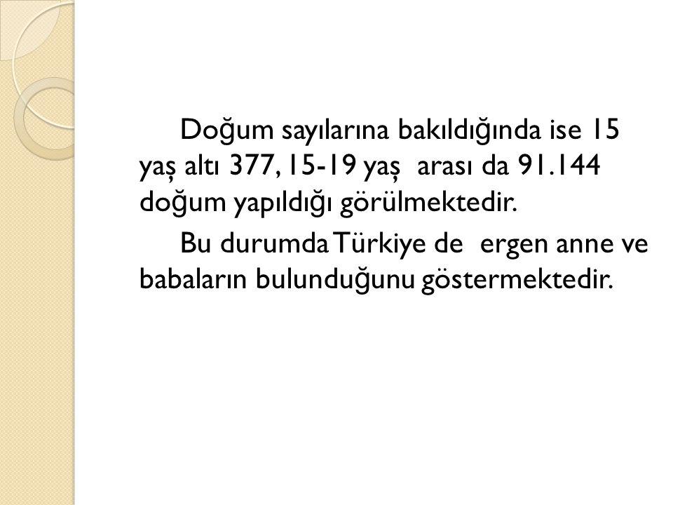 Do ğ um sayılarına bakıldı ğ ında ise 15 yaş altı 377, 15-19 yaş arası da 91.144 do ğ um yapıldı ğ ı görülmektedir.
