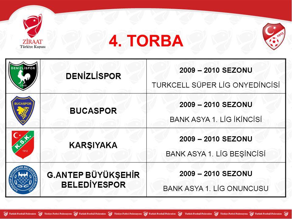 DENİZLİSPOR 2009 – 2010 SEZONU TURKCELL SÜPER LİG ONYEDİNCİSİ BUCASPOR 2009 – 2010 SEZONU BANK ASYA 1.