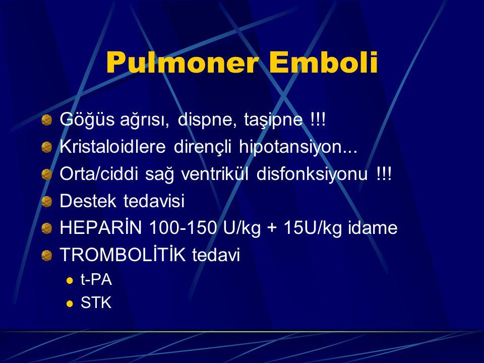 Spontan Pnömotoraks Tansiyon pnömotoraks !!! Basit pnömotorakslı hastalar... İzlem İğne veya kateter aspirasyonu Tüp torakostomi ne zaman ?
