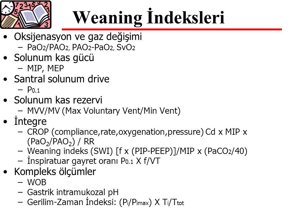 Weaning İndeksleri Oksijenasyon ve gaz değişimi –PaO 2 /PAO 2, PAO 2 -PaO 2, SvO 2 Solunum kas gücü –MIP, MEP Santral solunum drive –P 0.1 Solunum kas