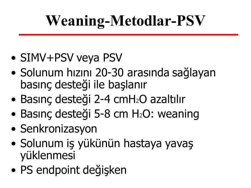 Weaning-Metodlar-PSV SIMV+PSV veya PSV Solunum hızını 20-30 arasında sağlayan basınç desteği ile başlanır Basınç desteği 2-4 cmH 2 O azaltılır Basınç