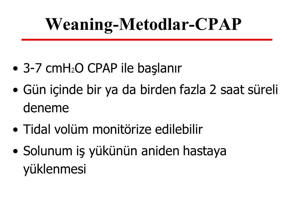 Weaning-Metodlar-CPAP 3-7 cmH 2 O CPAP ile başlanır Gün içinde bir ya da birden fazla 2 saat süreli deneme Tidal volüm monitörize edilebilir Solunum i