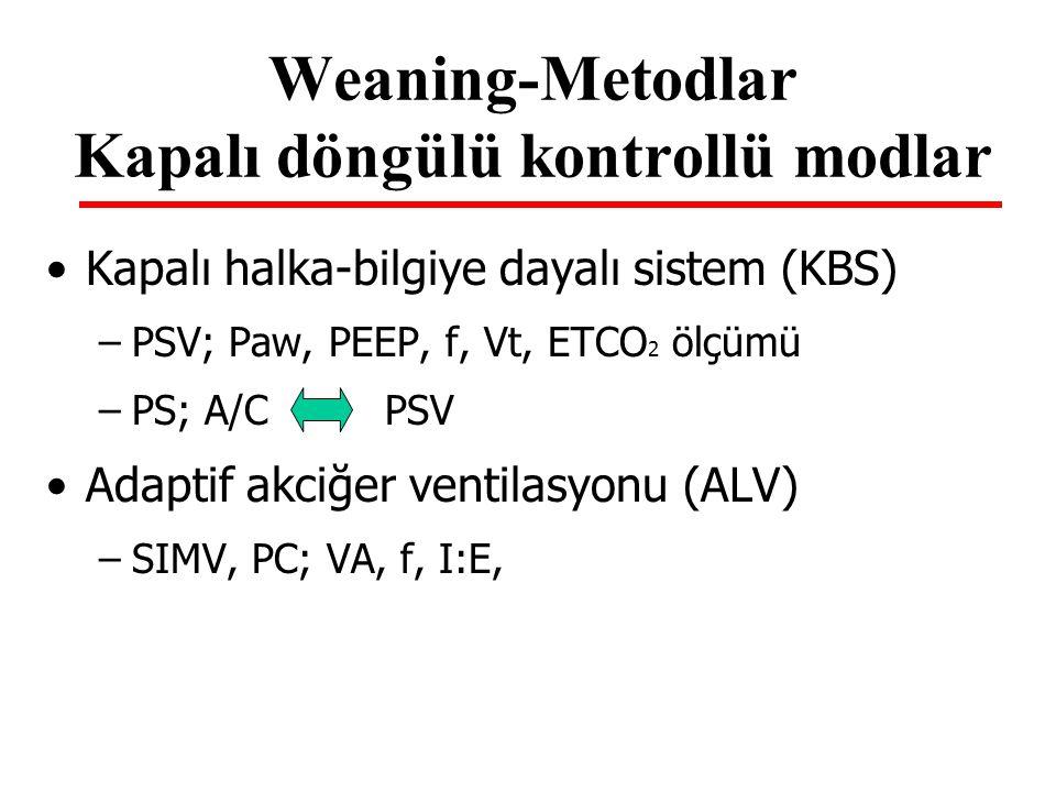 Weaning-Metodlar Kapalı döngülü kontrollü modlar Kapalı halka-bilgiye dayalı sistem (KBS) –PSV; Paw, PEEP, f, Vt, ETCO 2 ölçümü –PS; A/C PSV Adaptif a